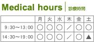 Medical hours
